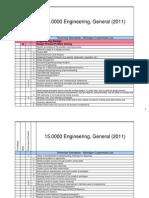 design processes-problem solving