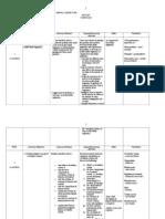 Yearly Plan f5 Biology