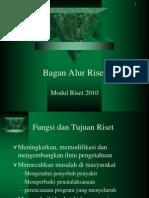 Bagan Alur Riset