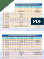 Program Latihan Sepenuh Masa PISMP 2014
