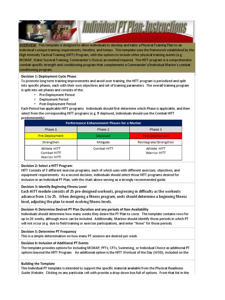 Individual Pt Program Creation Template V2 Physical Fitness