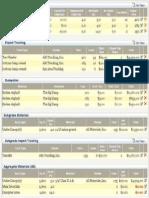 Material Estimating Sheet