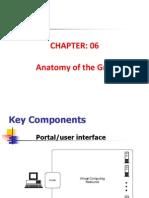 Anatomy of Grid,advance computing