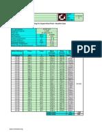 Supercritical PSV Sizing - Nonfire Case