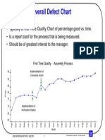 Verification Station Overall Defect Chart Slide