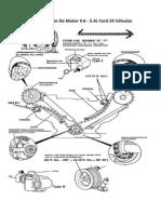 Sincronización De Motor 4.6 - 5.4L Ford 24 Válvulas