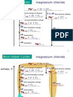 14.1 Born Haber Cycle MgCl2
