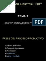 APUNTES Diseño y mejora de productos
