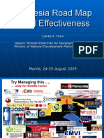 Indonesia Aid Effectiveness