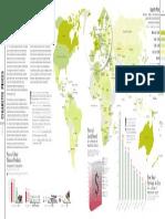 Cig Prices PDF