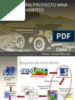 Clase 2 - Catedra Proyecto Rajo II Semestre 2013
