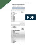 Lista de Términos-Glosario