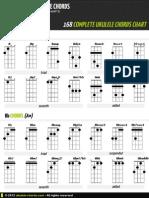 168 Chords Complete Ukulele Chords Chart(1)