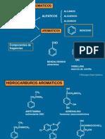 1aromat2003 (aromaticos)