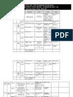 Monday Test Class IX_Micro Schedule_ 2013-14