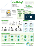WorldCPDayCP-Infographic