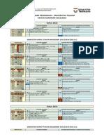 Kalender Pendidikan Universitas Telkom 2013-2014
