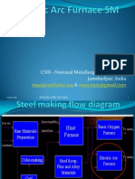 Electric Arc Furnace STEEL MAKING