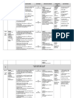 Language Yearly Scheme of Work Form 1