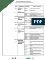 Lista Tabelara Proceduri Print20111802
