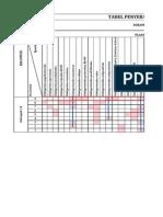 Chart Fosil Jalur Oyobeni
