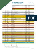 2014 ATP Calendar