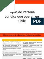 Personas Jurídicas en Chile