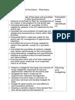 Pharmacy Core Functions
