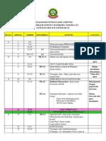 aktiviti PPIM sepanjang tahun 2013