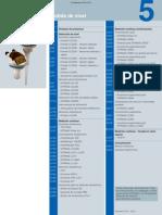 Instrumentacion Nivel Siemens
