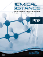 Chemical Resistant Materials