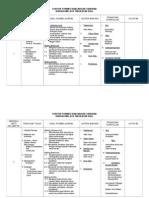 Rancangan Pengajaran BM T2