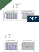 ACC Corruption Statistics