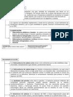 Intoxicacion Por Hidrocarburos Mecanismo de Accion + Vias Ab. Dosis to, Ma. Clinicas (1) (1)