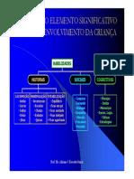 Jogos  Escola.ppt [Modo de Compatibilidade].pdf
