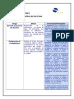 Esquema de Cargos y Funciones Efe-2011 c Gestion