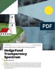 Hedge Fund Transparency Spectrum