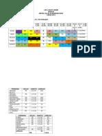 Jadual Waktu Kelas Pendidikan Khas.doc 2012