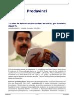 ABADI, Anabella. 15 años de revolución bolivariana en cifras