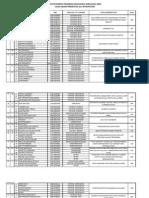 LOLOS SELEKSI PRESENTASI PMW 2013.pdf