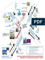 CityPoint MAP 2013