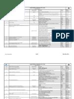 10 List of IMS Processes