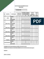 Borang Data Pelaksananaan Mbmmbi 2012
