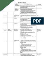 RPT Fizik Tingkatan 4 2014