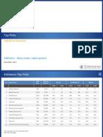 Edelweiss Model Portfolio 12 Stocks