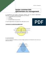 Cadre Reglementaire Management
