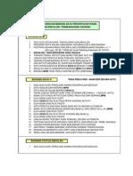 Format Laporan Kewangan Kokurikulum Sekolah 2012 Terkini