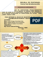 Proyecto Investigacion  PLHAVAC