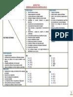 Matriz FODA- Comercial de Comitán S.A. de C.V.