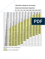 Maximum Recommended Electrolytic Capacitor Leakage